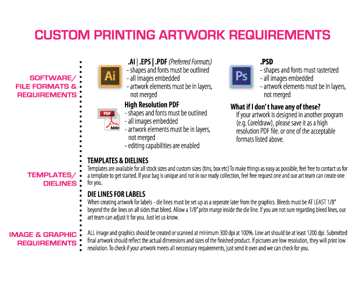 Custom Artwork Requirements